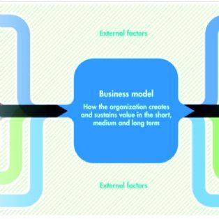 Reporting intégré : comment expliquer la création de valeur.