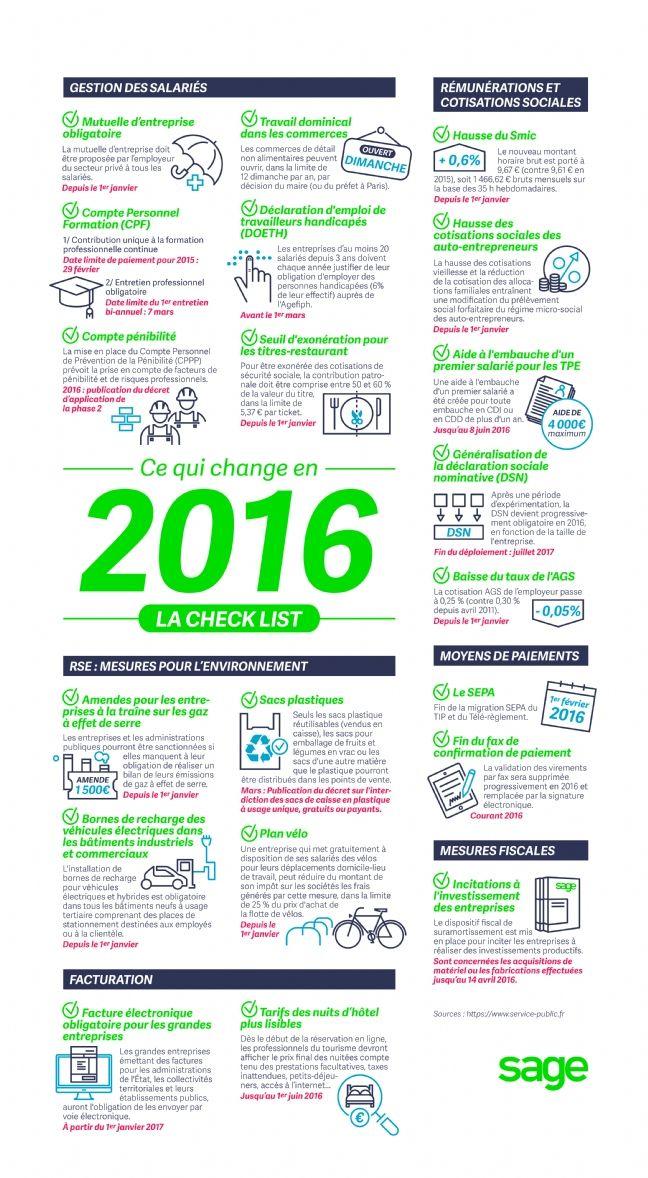infographie cours gratuit pdf